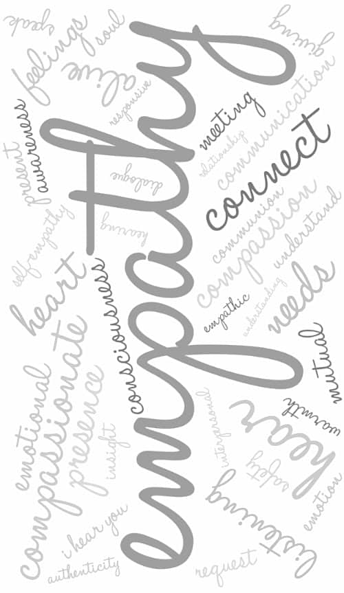 Empathy and compassion word cloud image